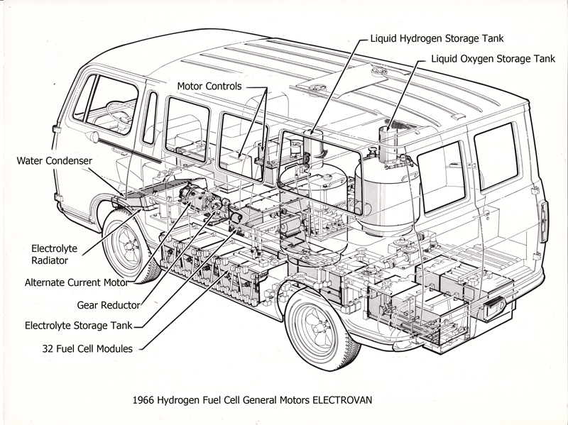 General Motors ELECTROVAN 1966 first ever fuel cell