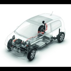 Electric Motor Manufacturer Volkswagen E Golf 2001 Ford Taurus Cooling System Diagram And Up Cars 2013