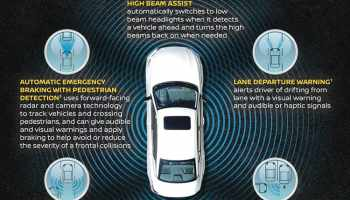 Is Your Nissan Automatic Emergency Braking Broken with