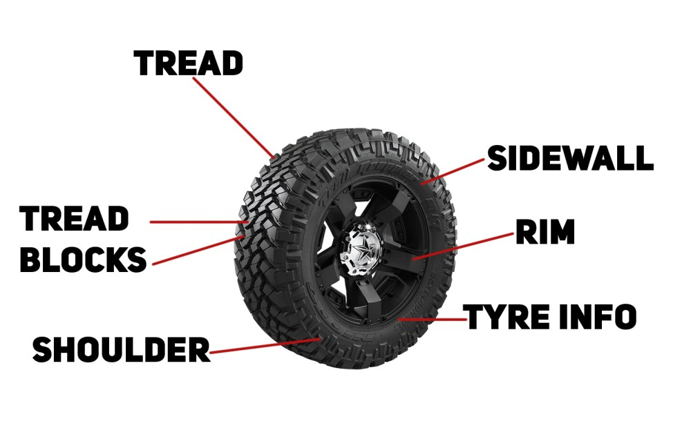 medium resolution of a labelled diagram of a nitto trail grappler tyre