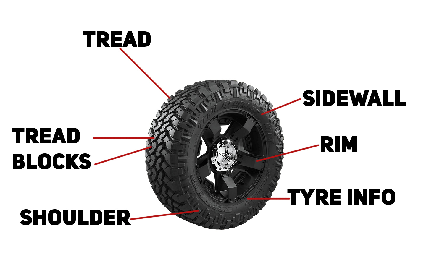 hight resolution of a labelled diagram of a nitto trail grappler tyre