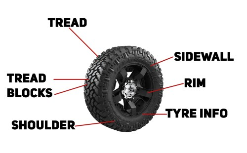 small resolution of a labelled diagram of a nitto trail grappler tyre