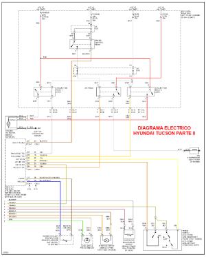 Diagramas eléctricos del Hyundai Tucson