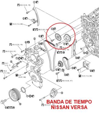 Manual Nissan Versa