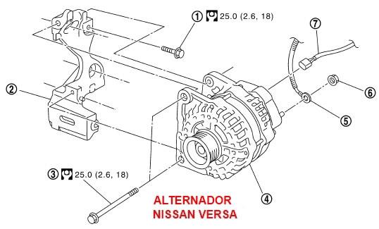 Batería, Motor de Arranque y Alternador Nissan Versa