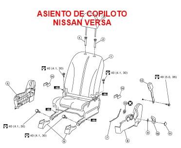 Asientos Nissan Versa: Asiento de chofer o piloto, asiento