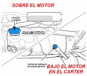 Manuales del Daewoo Matiz