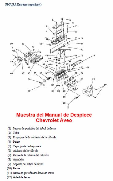 Manuales del Chevrolet Aveo UsuarioMantenimiento y Despiece