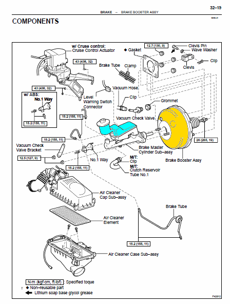 [DIAGRAM] Manual Y Diagrama Corolla90 FULL Version HD