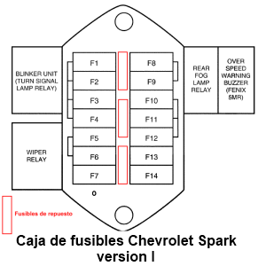 Chevrolet Matiz Fuse Box, Chevrolet, Get Free Image About