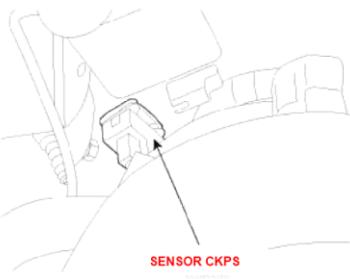 Sensor de posición del árbol de levas (Camshaft Position