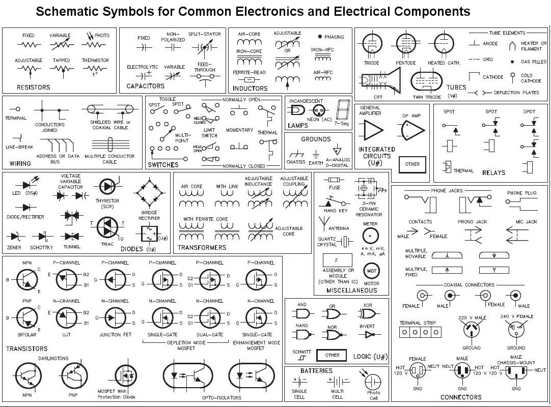 hight resolution of some of the most common symbols you ll find used in electronic schematics