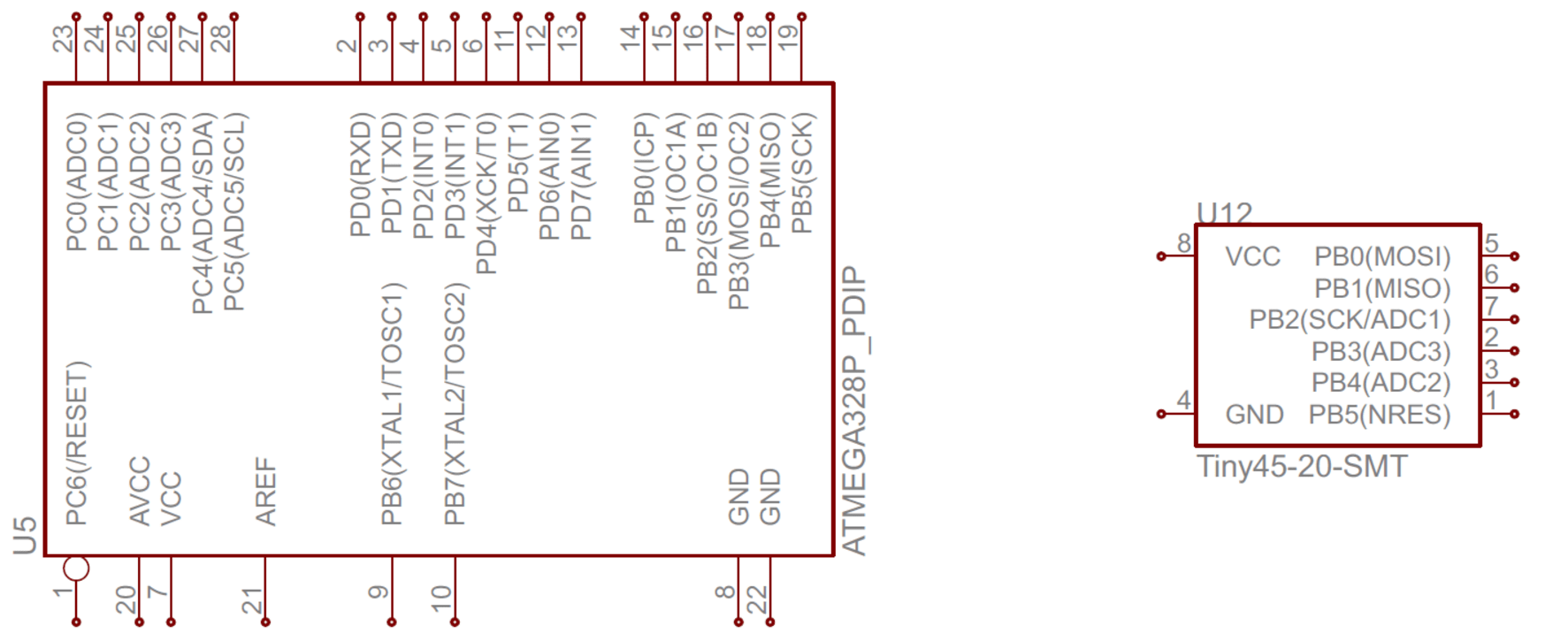 hight resolution of integrated circuits