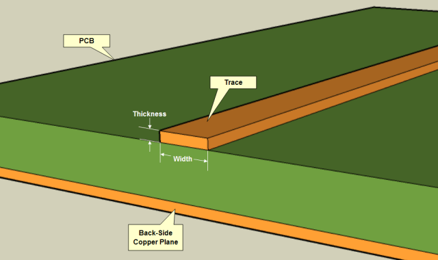 pcb-trace-thickness-calculation