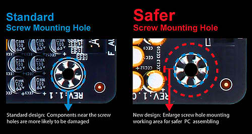 distance-around-mounting-holes