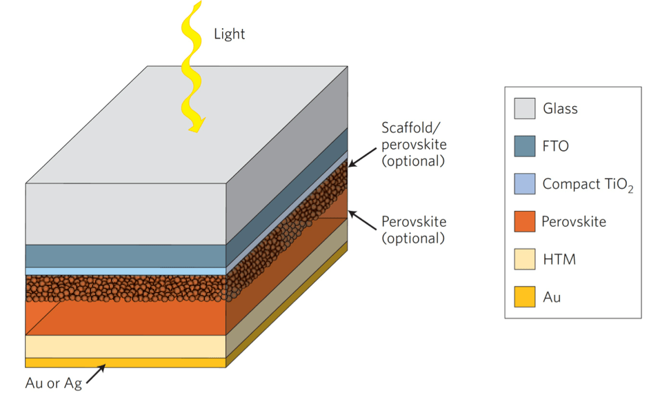 Solar Cell Diagram Images