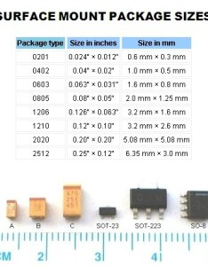 Smd size chart also the history of pcbs present eagle blog rh autodesk