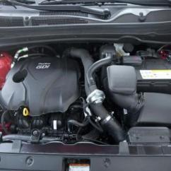 2000 Kia Sportage Engine Diagram Centurion 3000 Wiring Vin Kndjb7236y5679396 Autodetective