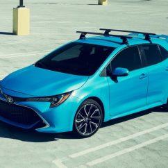 All New Corolla Altis 2018 Grand Kijang Innova Luxury Captain Seat 2019 Toyota Hatchback Revealed - Autodevot