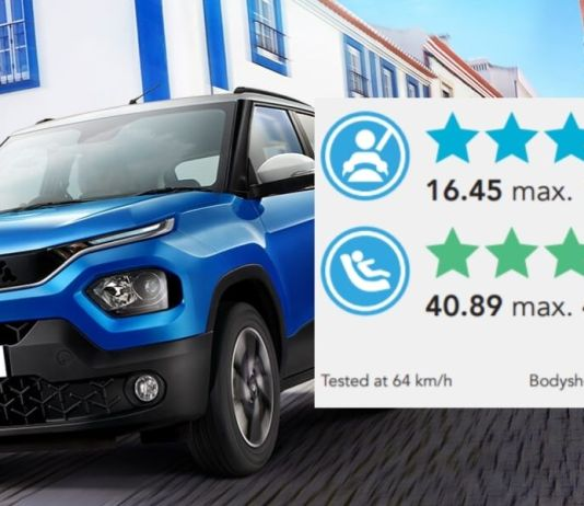 Tata Punch scores 5-star Rating at the Global NCAP