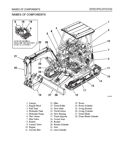 Takeuchi Tl130 Wiring Schematic : 31 Wiring Diagram Images