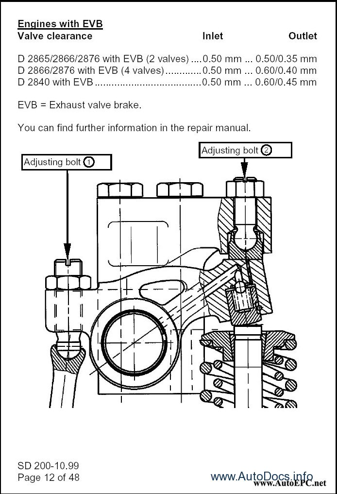wiring diagrams for trucks how to diagram a family tree man service information repair manual order & download