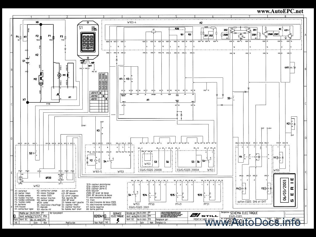 Still Steds 8.9 parts catalog repair manual Order & Download