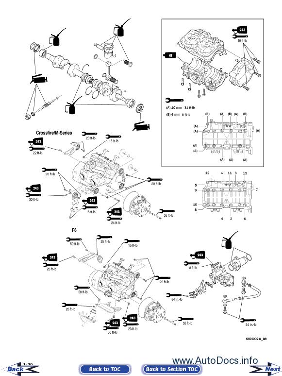 Arctic Cat 2 Stroke Service Manual 2008 repair manual