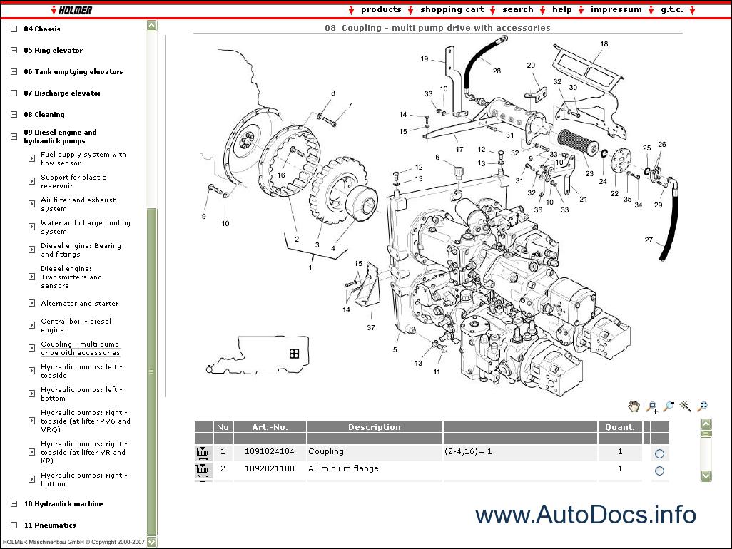Holmer parts catalog Order & Download