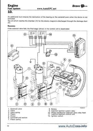 Fiat Bravo  Brava repair manual Order & Download