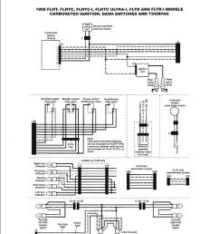 harley davidson 1985 fxwg wiring diagram harley davidson 1981 harley davidson golf cart wiring diagram simple [ 793 x 1050 Pixel ]