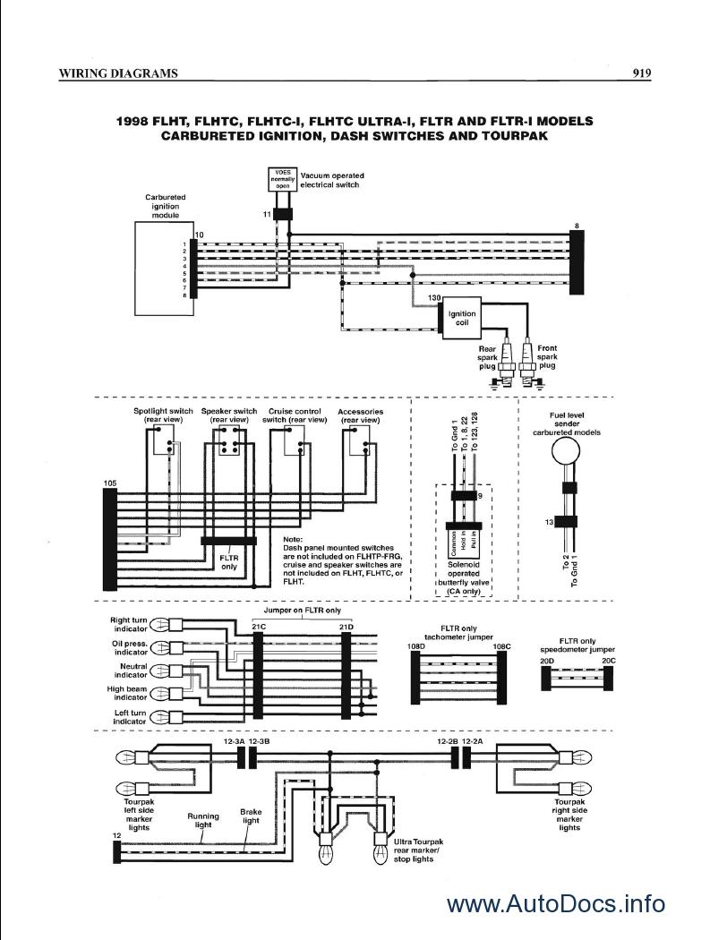 medium resolution of harley davidson 1985 fxwg wiring diagram harley davidson 1981 harley davidson golf cart wiring diagram simple