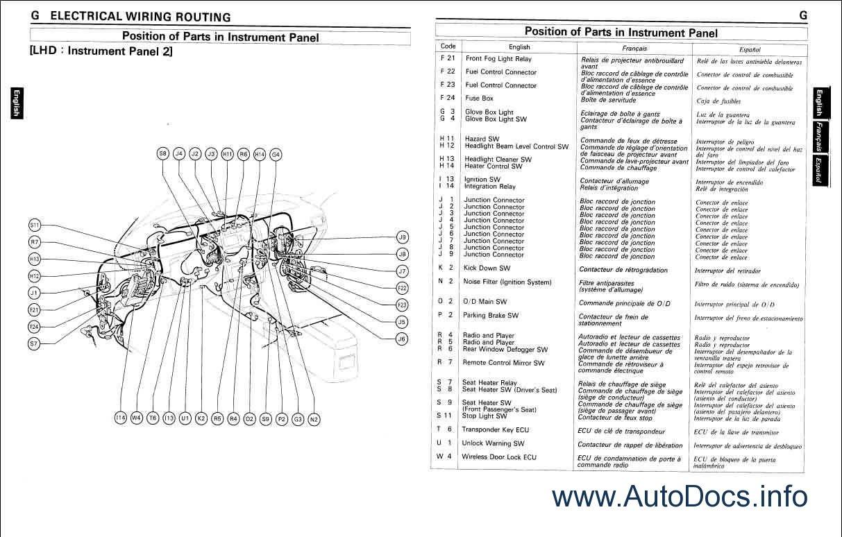 wiring diagram toyota landcruiser 79 series