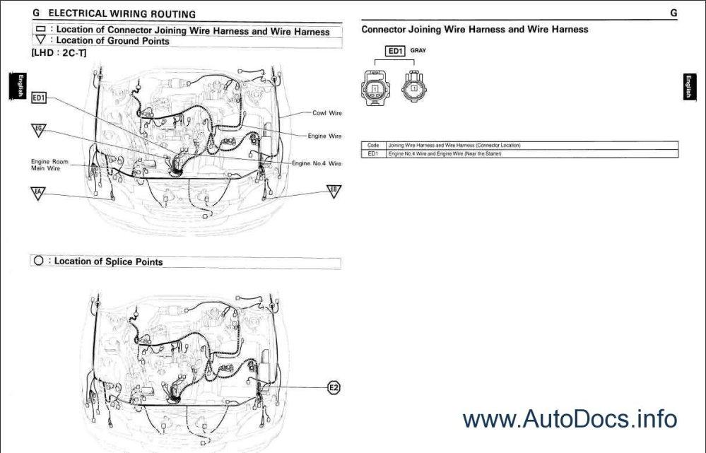 medium resolution of  repair manuals toyota land cruiser prado wiring diagram 2