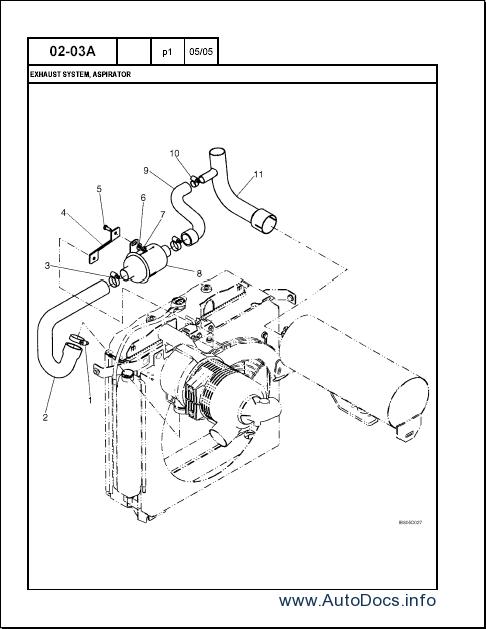CASE 430 Skid Steer Loader parts catalog Order & Download