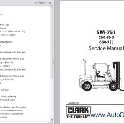 Clark Forklift C500 Wiring Diagram Home Audio Volume Control Trucks Service Manuals Repair Manual Order