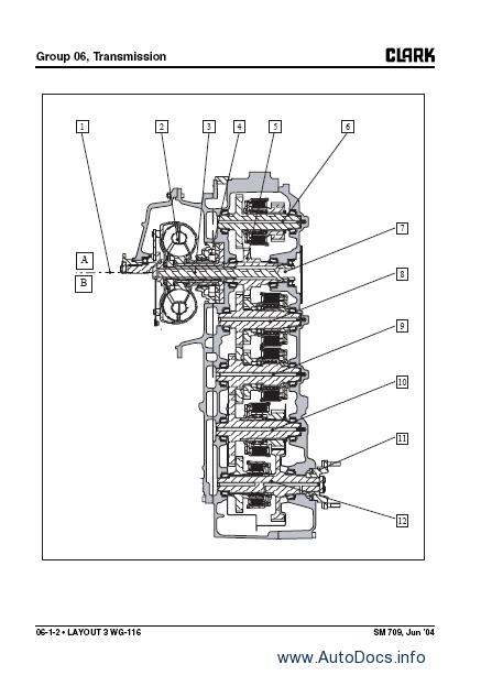 clark forklift c500 wiring diagram 1986 mazda b2000 radio www toyskids co trucks service manuals repair manual order tm15 c30