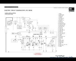 Clark Parts Pro spare parts catalog forklifts Clark, parts book, parts manual, service manual