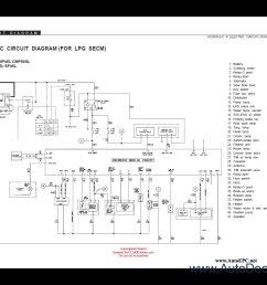 clark forklift truck parts pro 2010 parts catalog repair fuse box location on 2003 350z fuse [ 1280 x 1024 Pixel ]