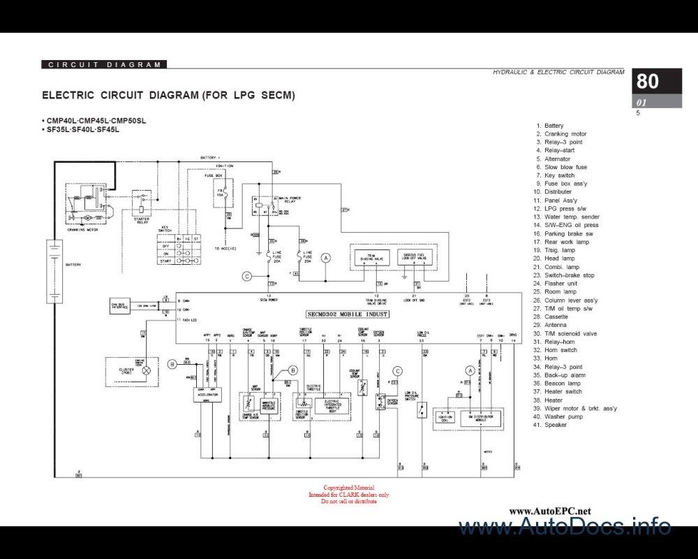 medium resolution of clark forklift truck parts pro 2010 parts catalog repair fuse box location on 2003 350z fuse