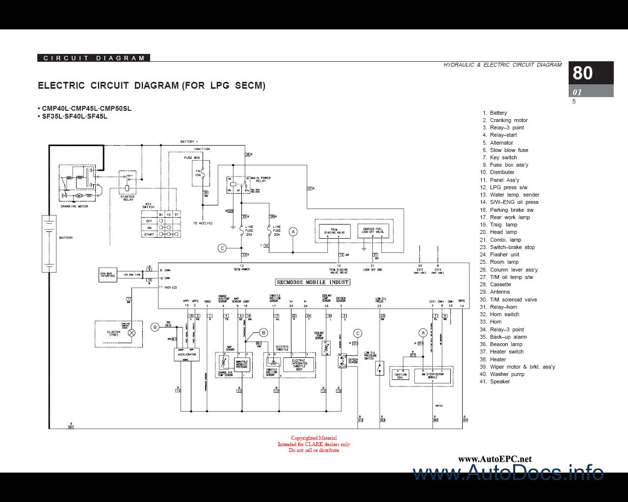 hight resolution of clark forklift truck parts pro 2010 parts catalog repair fuse box location on 2003 350z fuse
