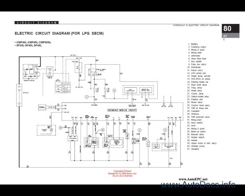 small resolution of clark forklift truck parts pro 2010 parts catalog repair fuse box location on 2003 350z fuse