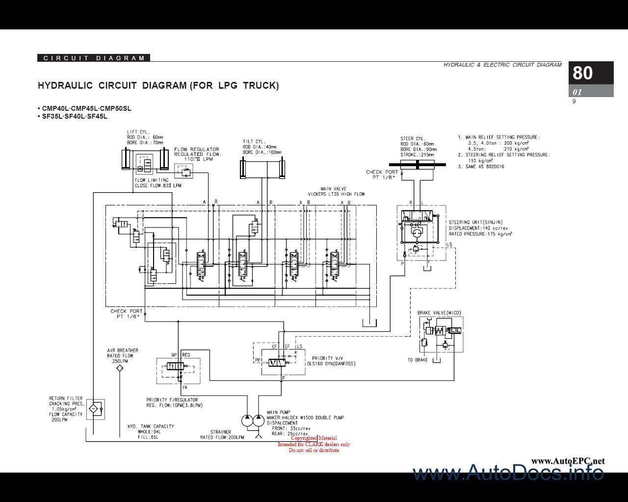 electrical wiring diagrams and symbols human cell diagram to label printable clark forklift truck parts pro 2010 catalog repair manual order & download