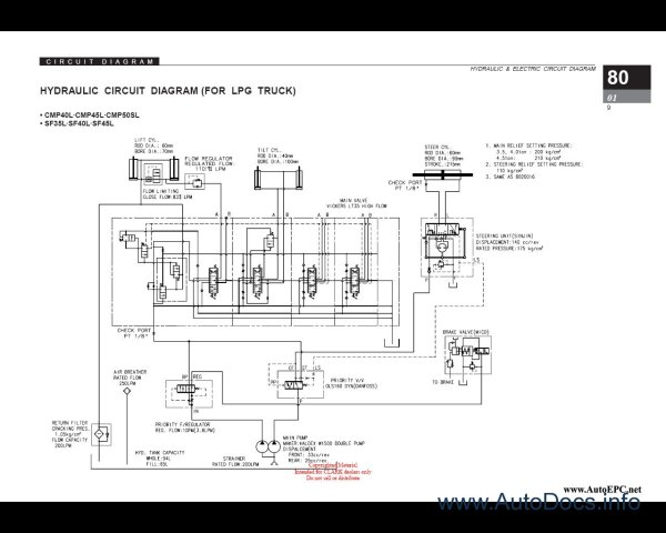 Clark Forklift Parts Diagram - Year of Clean Water