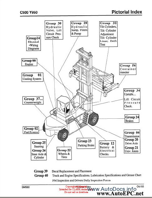 Clark Parts Pro spare parts catalog forklifts Clark, parts