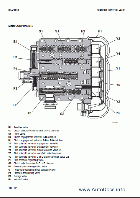 Deutz-Fahr repair manual, service manual, workshop manual