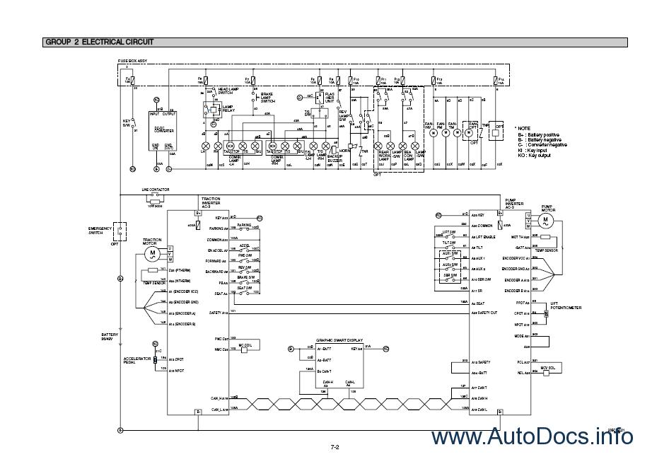 Hyundai Forklift Truck 110D/130D/140D/160D-7E repair