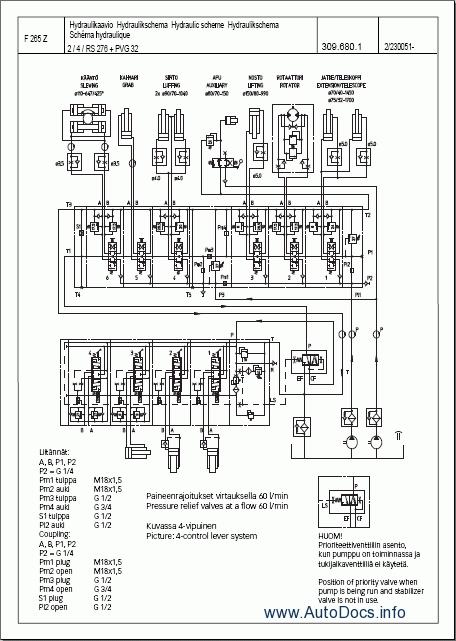 Hydraulic Valve Diagrams