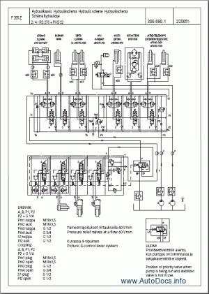 HIAB C Service parts catalog repair manual Order & Download