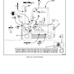 Hyster S50xm Forklift Wiring Diagram Low Voltage Transformer Manual Pdf